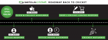 Serious Cricket Roadmap Back To Cricket